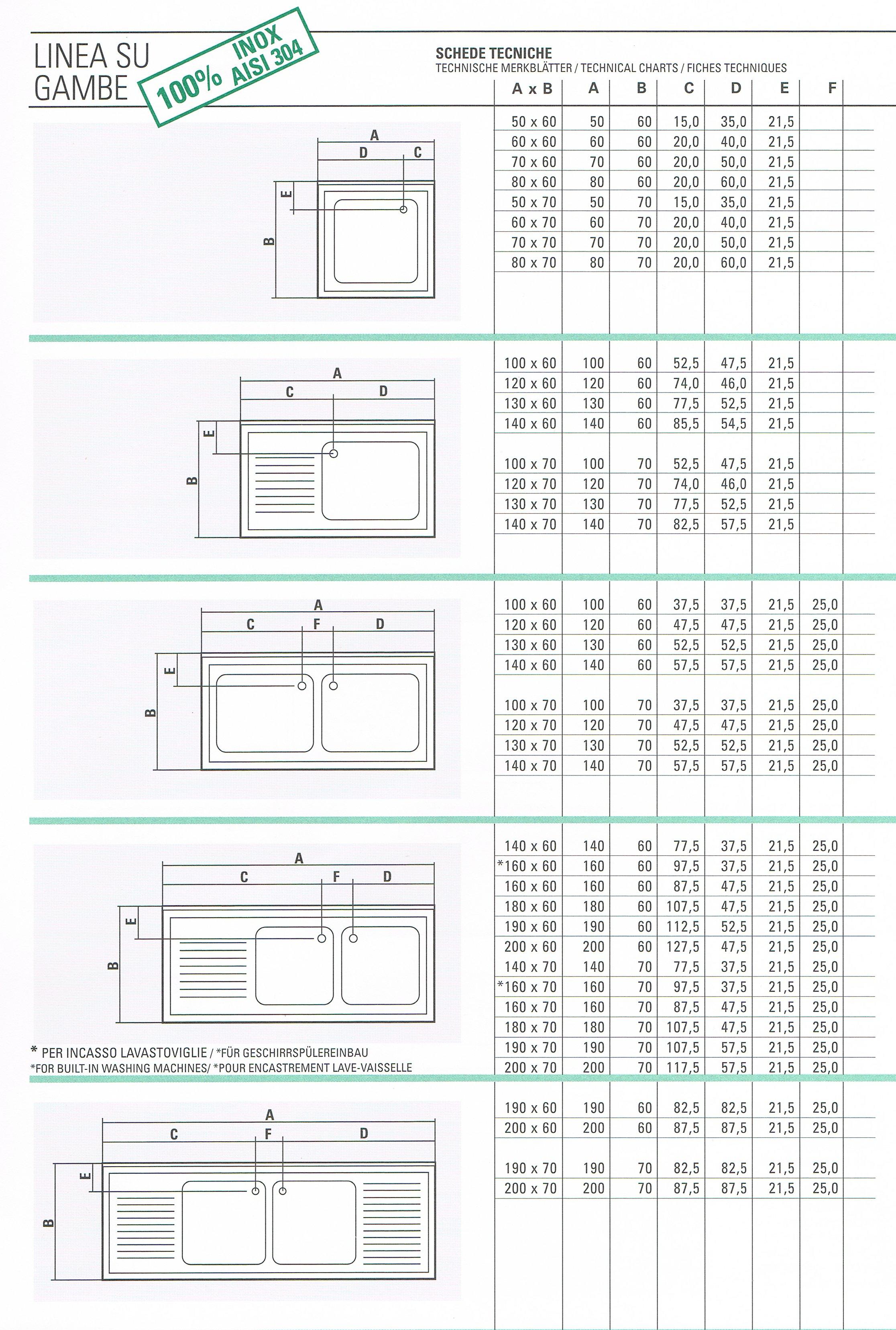 Lavello cucina misure termosifoni in ghisa scheda tecnica - Lavello cucina dimensioni ...