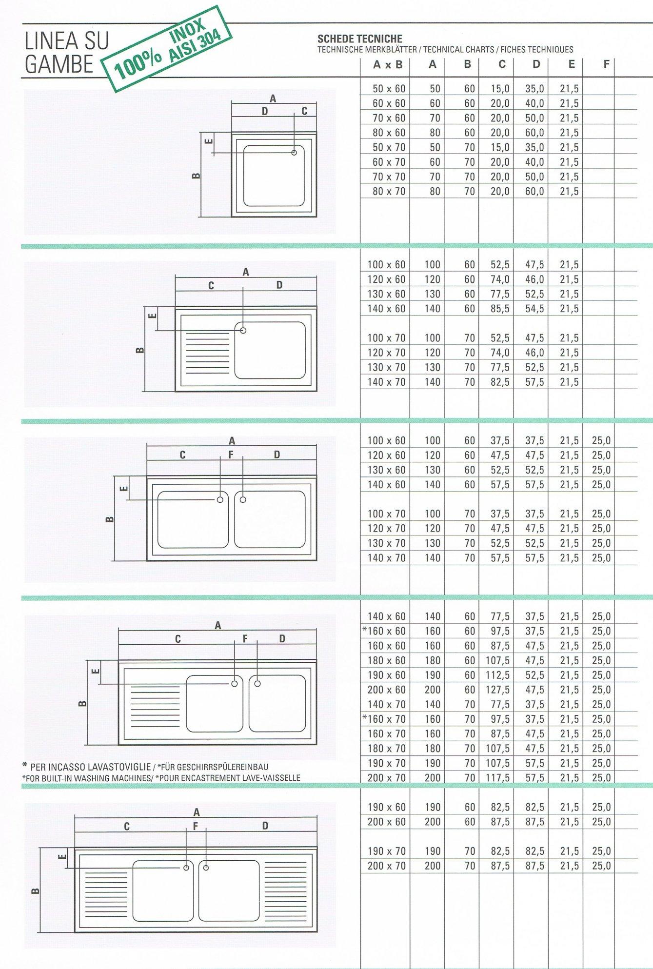 Lavello inox serie 70 con ripiano cm.50 - 80. - Attrezzature ed ...